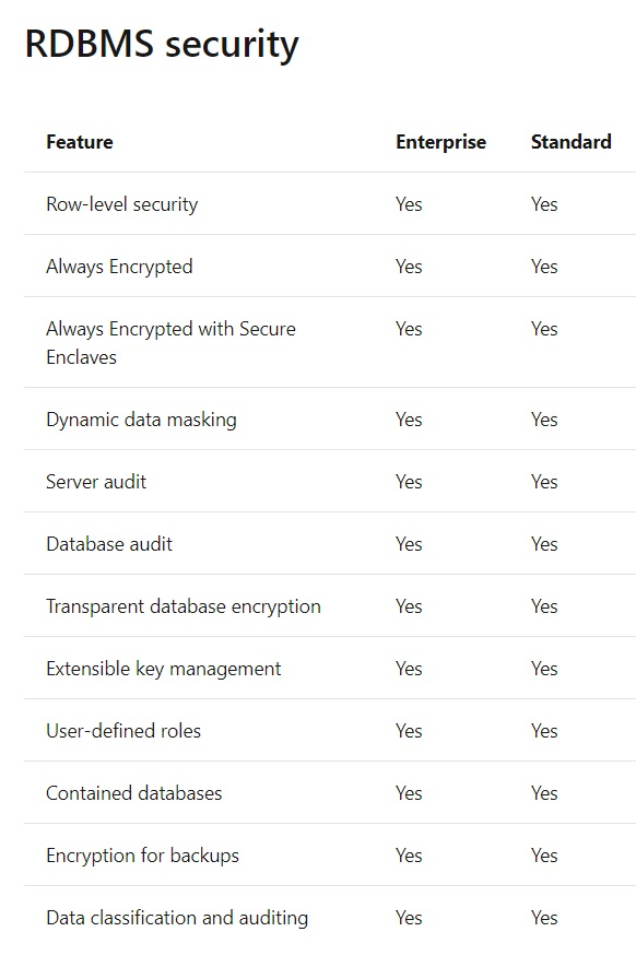 sql 2019 security features